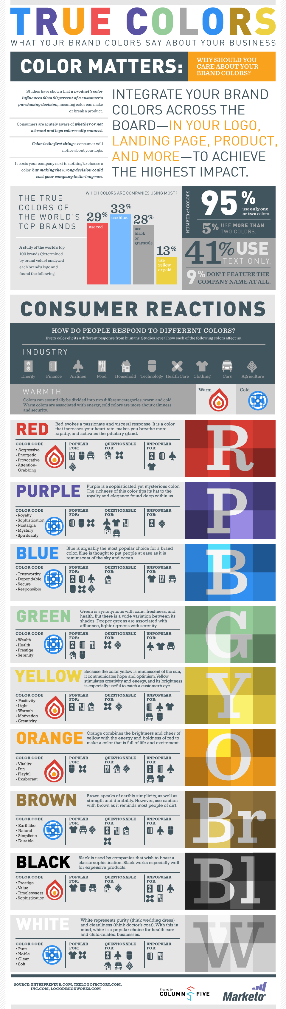 selecting the right logo color